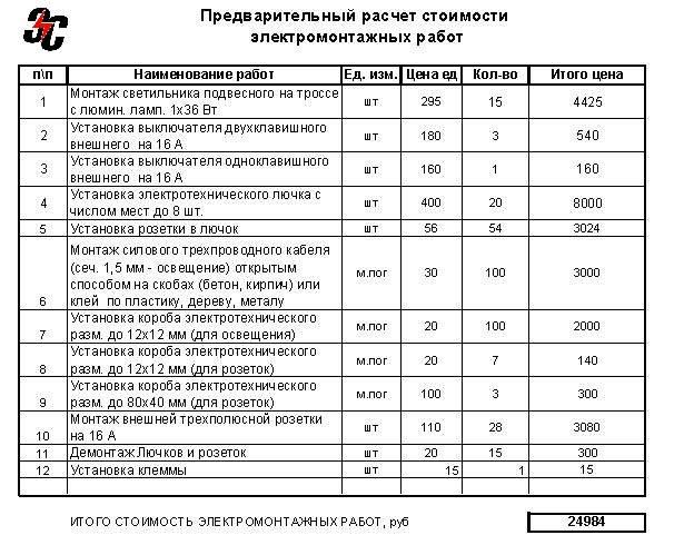голые армянки формула расчета человеко-часов в дополнительном профессиональном образовании себе сразу